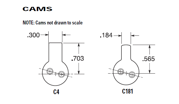 best-access-e-series-cam-specification-c4-c181-adams-rite.png